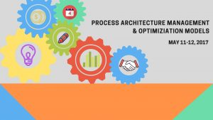 PROCESS ARCHITECTUREM